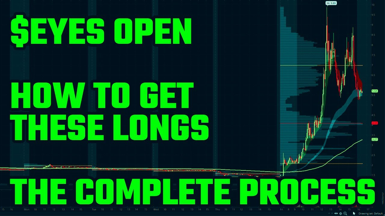 How to DAYTRADE for a living: $EYES OPEN, We got the all long!