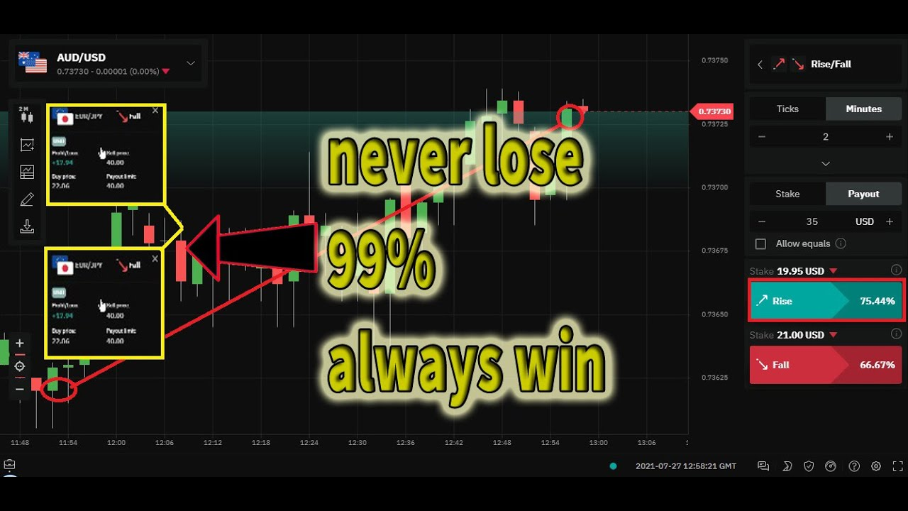 Strategy high low 100% accuracy for the volatility of the deriv 70 index